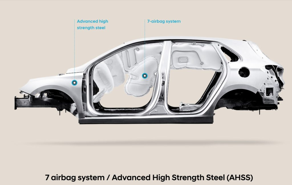 How Does Your Car's Airbag System Work